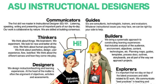 Introducing The Asu Instructional Designers Infographic Miracle